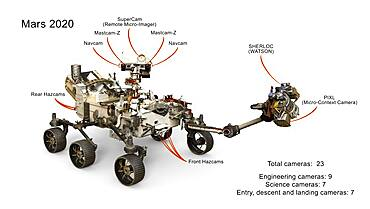 Mars 2020 Rover, Artist's Concept, Labeled