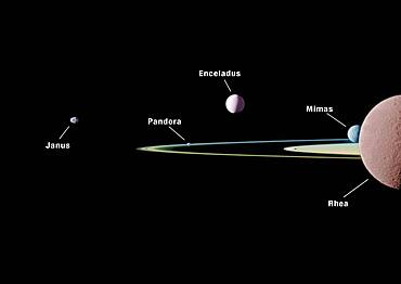 Five of Saturn's Moons, Labeled