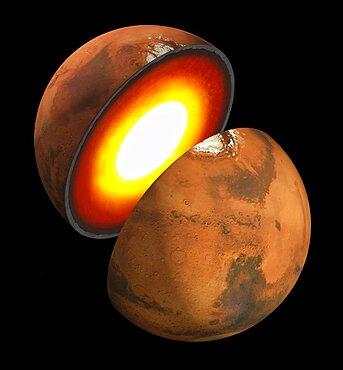 Mars Inner Structure, Illustration