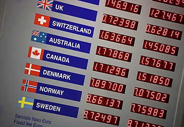Electronic display of exchange rates