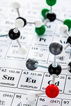 Molecular model on periodic table