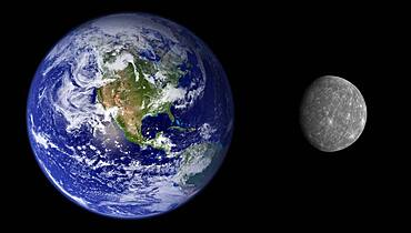 Earth and Mercury