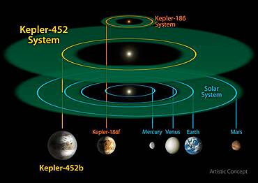 Exoplanets, Planetary System Comparisons
