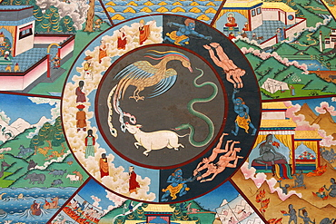 Wheel of life (wheel of Samsara) showing rooster, snake and pig, Kopan monastery, Kathmandu, Nepal, Asia
