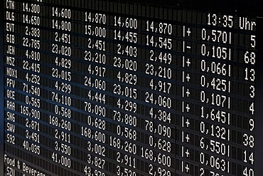 Stock prices, trading floor of Frankfurter Wertpapierboerse, Frankfurt Stock Exchange, Deutsche Boerse AG, Frankfurt am Main, Hesse, Germany, Europe