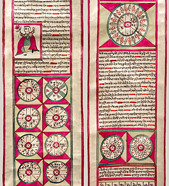 Indian Astrology chart in Delhi, India, Asia